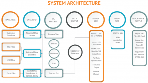 RemitRix System Architecture